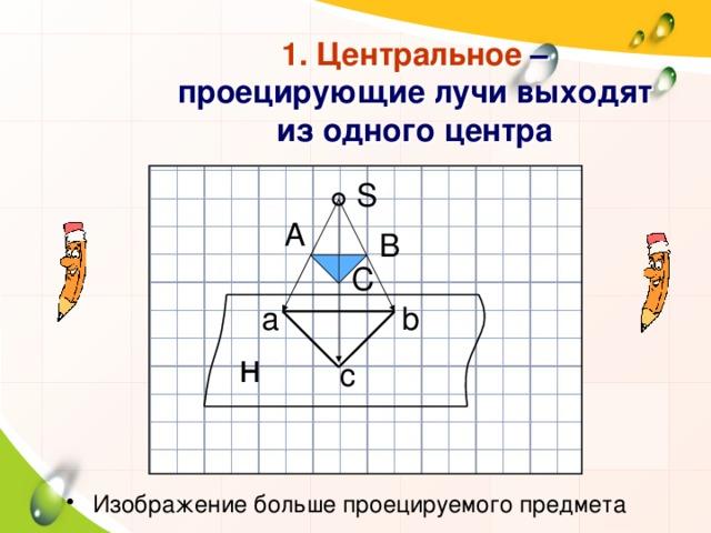 1. Центральное – проецирующие лучи выходят из одного центра S А В С a b н c