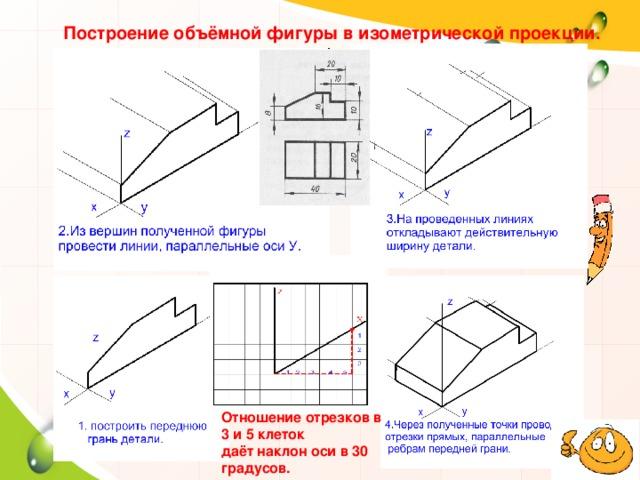 Построение объёмной фигуры в изометрической проекции. Отношение отрезков в 3 и 5 клеток даёт наклон оси в 30 градусов.
