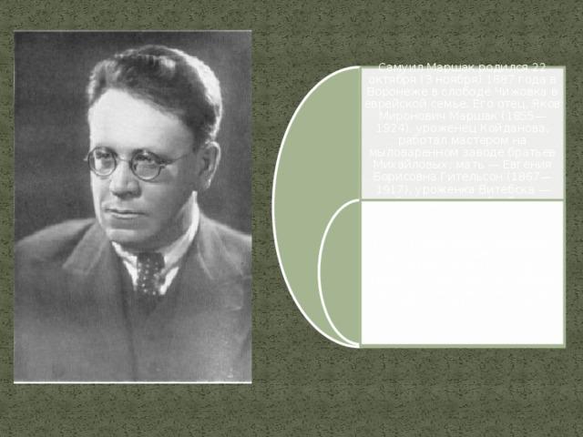 Самуил Маршак родился 22 октября (3 ноября) 1887 года в Воронеже в слободе Чижовка в еврейской семье. Его отец, Яков Миронович Маршак (1855—1924), уроженец Койданова, работал мастером на мыловаренном заводе братьев Михайловых; мать — Евгения Борисовна Гительсон (1867—1917), уроженка Витебска — была домохозяйкой. В 1893 году семья Маршаков переехала в Витебск, в 1894 году в Покров, в 1895 году в Бахмут, в 1896 году на Майдан под Острогожском и, наконец, в 1900 году в Острогожск.