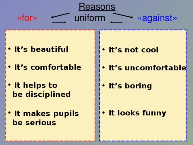 Reasons   « for » uniform « against »    It's beautiful  It's not cool    It's comfortable  It's uncomfortable    It helps to  It's boring  be disciplined     It looks funny  It makes  pupils  be serious