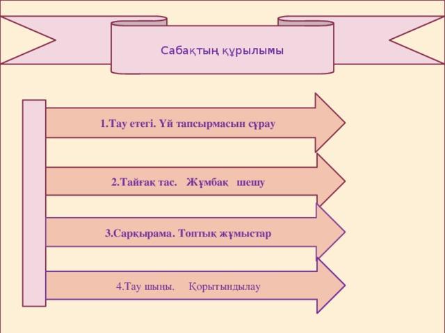 Сабақтың құрылымы 1.Тау етегі. Үй тапсырмасын сұрау 2.Тайғақ тас. Жұмбақ шешу 3.Сарқырама. Топтық жұмыстар 4.Тау шыңы. Қорытындылау