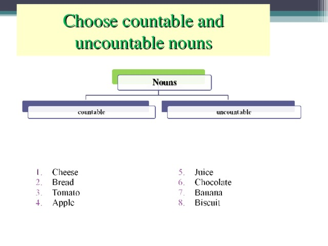 Choose countable and uncountable nouns