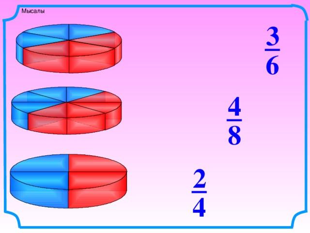 Мысалы  3               6     4                 8 От первого пирога отрезали 3/6 части, от второго – 4/8, от третьего – 2/4. Что вы можете сказать об этих дробях?   2       4