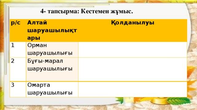 4- тапсырма: Кестемен жұмыс. р/с Алтай шаруашылықтары 1 Қолданылуы Орман шаруашылығы 2 Бұғы-марал шаруашылығы 3 Омарта шаруашылығы