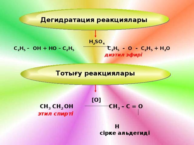 Дегидратация реакциялары  H 2 SO 4  C 2 H 5 – ОH + HО – C 2 H 5 C 2 H 5 - О - C 2 H 5 + H 2 О  диэтил эфирі Тотығу реакциялары  [О]  СН 3 СН 2 ОН СН 3 – С = О  этил спирті   Н  сірке альдегиді