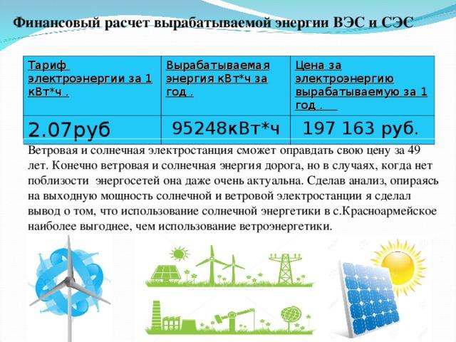 Финансовый расчет вырабатываемой энергии ВЭС и СЭС Тариф электроэнергии за 1 кВт*ч . 2.07руб Вырабатываемая энергия кВт*ч за год .  95248кВт*ч Цена за электроэнергию вырабатываемую за 1 год .  197 163 руб. Ветровая и солнечная электростанция сможет оправдать свою цену за 49 лет. Конечно ветровая и солнечная энергия дорога, но в случаях, когда нет поблизости энергосетей она даже очень актуальна. Сделав анализ, опираясь на выходную мощность солнечной и ветровой электростанции я сделал вывод о том, что использование солнечной энергетики в с.Красноармейское наиболее выгоднее, чем использование ветроэнергетики.