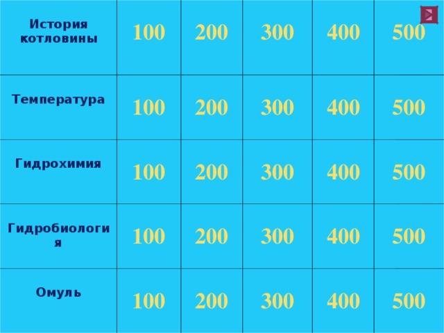 История котловины  100  Температура   100  200  Гидрохимия   100  200  Гидробиология   300  Омуль  300  400  200  100  200  100  300  400  500  200  400  500  300  500  400  300  400  500  500