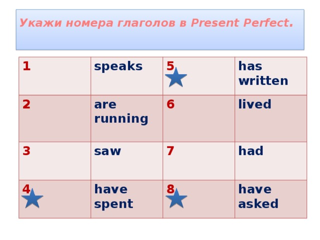 Укажи номера глаголов в Present Perfect .   1 speaks 2  are running 5 3  4 has written 6 saw lived have spent 7  had 8 have asked