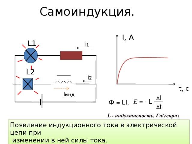 Самоиндукция. I, А L1 i 1 L2 i 2 t, с i инд ∆ I E = - L Ф = LI, ∆ t L - индуктивность, Гн(генри ) Появление индукционного тока в электрической цепи при  изменении в ней силы тока.