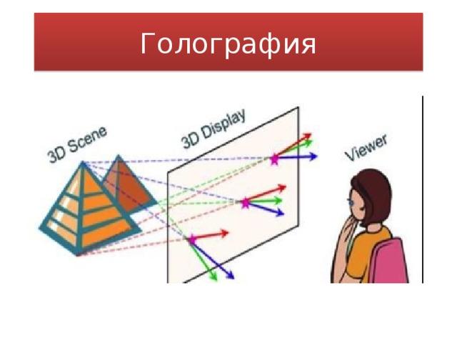 Голография