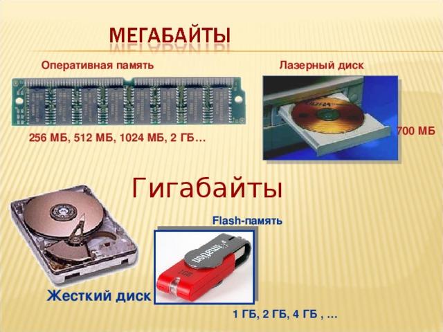 Оперативная память Лазерный диск 700 МБ  256 МБ, 512 МБ, 1024 МБ, 2 ГБ… Гигабайты Flash- память Жесткий диск 1 ГБ, 2 ГБ, 4 ГБ , …