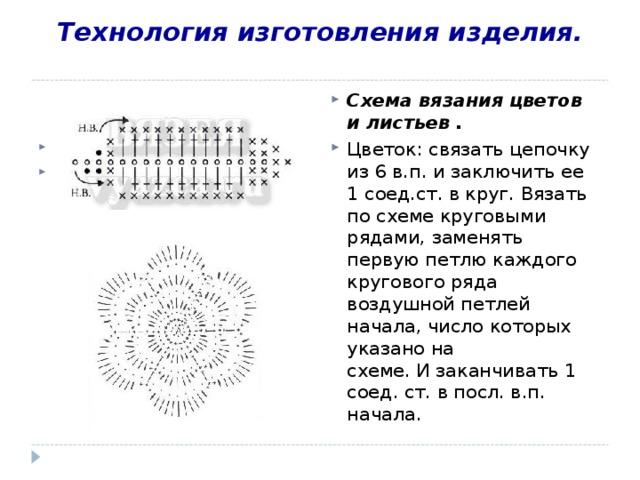 Технология изготовления изделия.   Схема вязания цветов и листьев . Цветок: связать цепочку из 6 в.п. и заключить ее 1 соед.ст. в круг. Вязать по схеме круговыми рядами, заменять первую петлюкаждого кругового ряда воздушной петлей начала, число которых указано на  схеме. И заканчивать 1 соед. ст. в посл. в.п. начала.