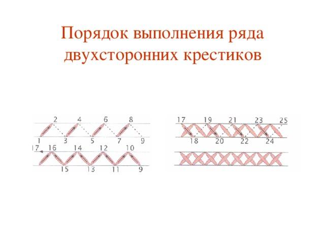 Порядок выполнения ряда двухсторонних крестиков