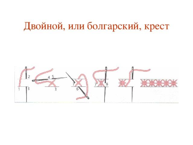Двойной, или болгарский, крест
