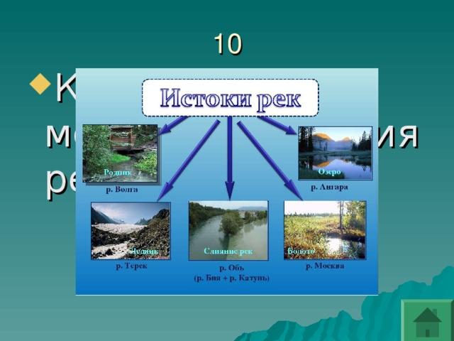 Как называется место зарождения реки?