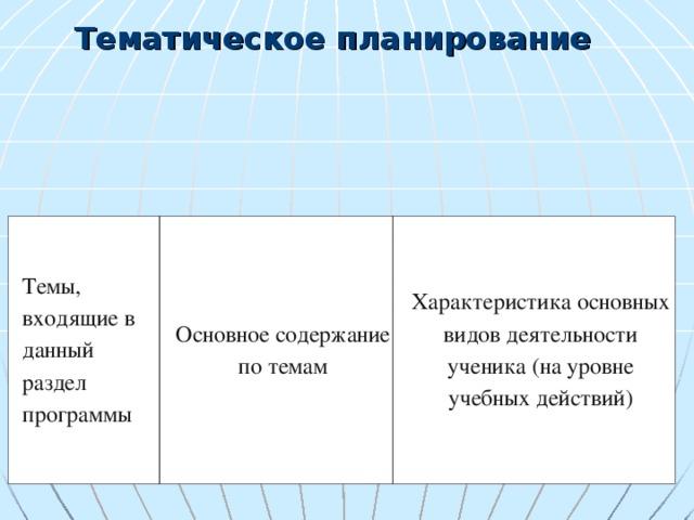 Тематическое планирование   Темы, входящие в данный раздел программы Основное содержание по темам Характеристика основных видов деятельности ученика (на уровне учебных действий)