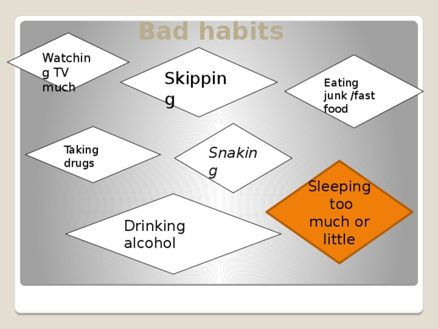 Bad habits   Watching TV much Skipping Eating junk /fast food Snaking Taking drugs Sleeping too much or little Drinking alcohol