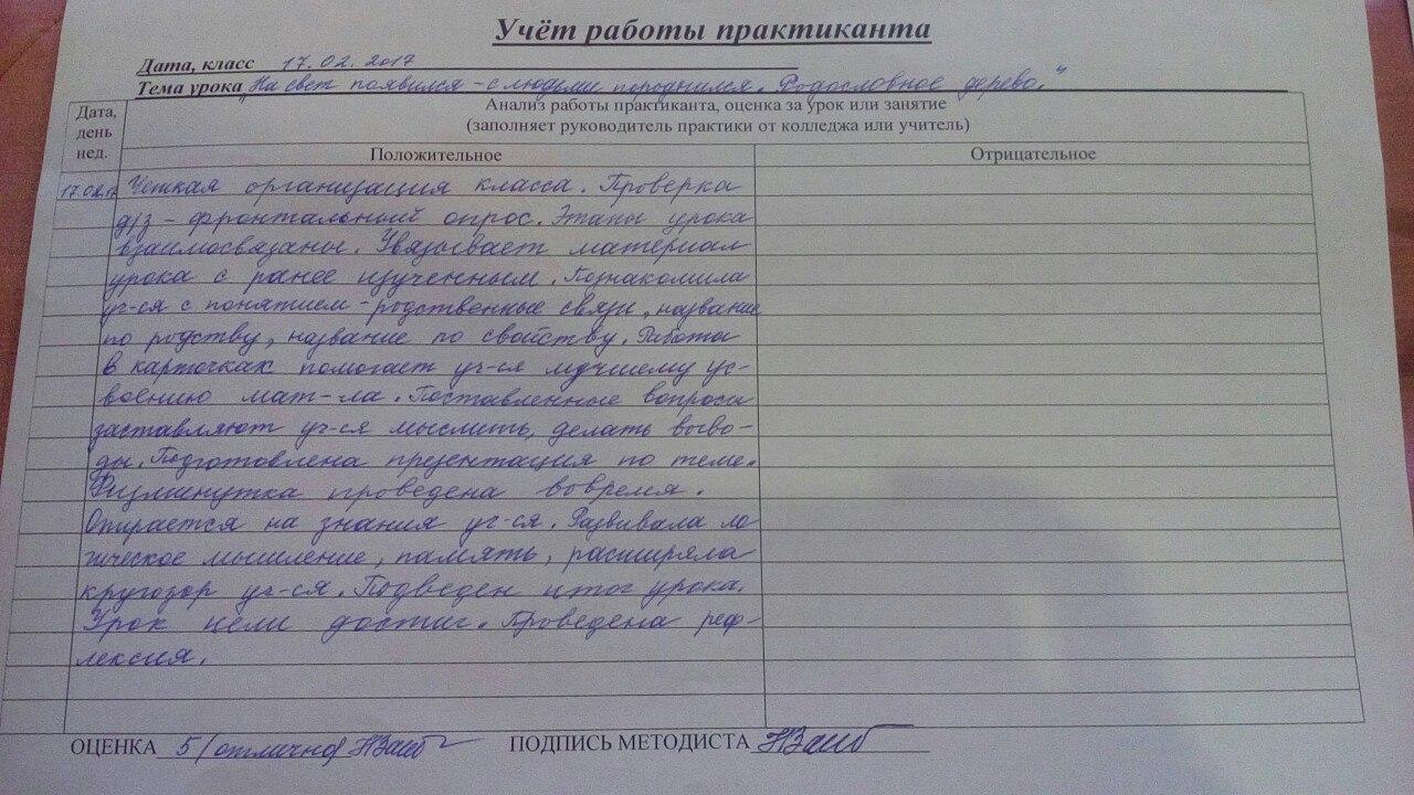 Отчет студента по учебной практике в начальной школе 4080