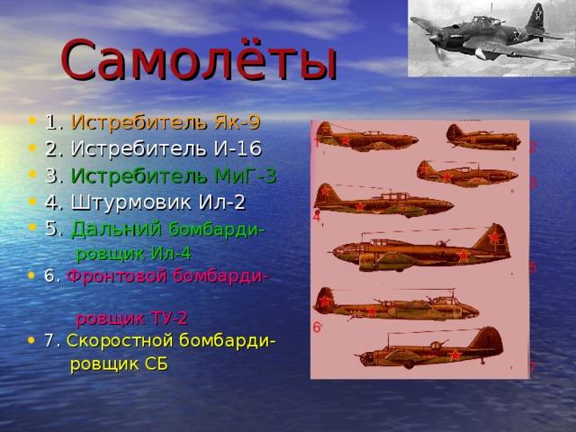 Самолёты 1. Истребитель Як-9 2. Истребитель И-16 3. Истребитель МиГ-3 4. Штурмовик Ил-2 5. Дальний бомбарди-  ровщик Ил-4 6. Фронтовой бомбарди-  ровщик ТУ-2 7. Скоростной бомбарди-  ровщик СБ 1 2 3 4 5 6 7