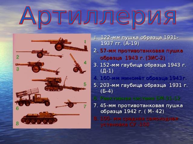 1. 122-мм пушка образца 1931-1937 гг. (А-19) 2 . 57-мм противотанковая пушка  образца 1943 г. (ЗИС-2) 3. 152-мм гаубица образца 1943 г. (Д-1) 4. 160-мм миномёт образца 1943г. 5. 203-мм гаубица образца 1931 г. (Б-4) 6. Реактивная система БМ-31-12 7. 45-мм противотанковая пушка образца 1942 г. ( М- 42) 8. 100- мм средняя самоходная установка СУ -100 1 2 4 3  5  7 6 8