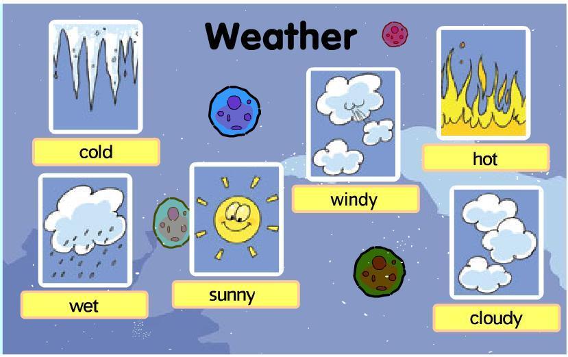 Погода в картинках на английском
