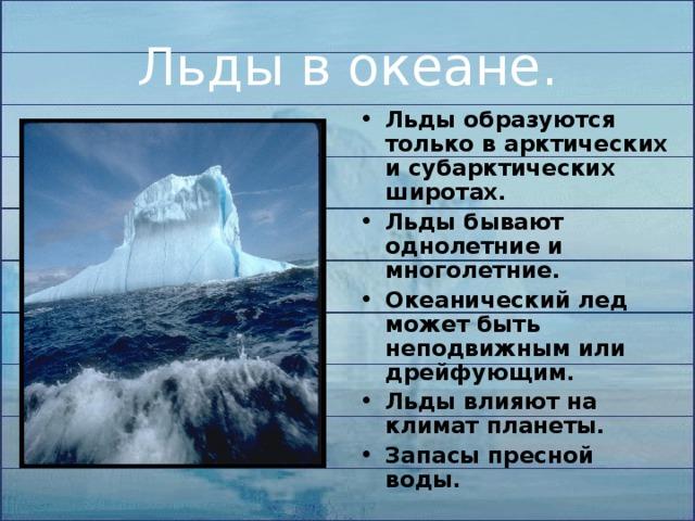 Льды в океане.