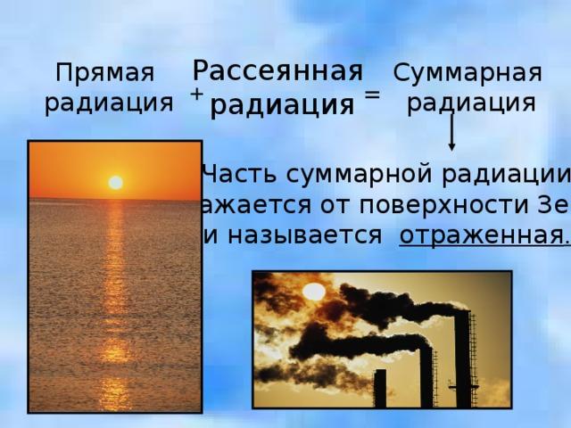Прямая  радиация Рассеянная радиация Суммарная радиация + = Часть суммарной радиации отражается от поверхности Земли и называется отраженная .