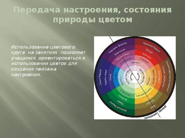 Передача настроения, состояния природы цветом Использование цветового круга на занятиях позволяет учащимся ориентироваться в использовании цветов для создания пейзажа настроения.