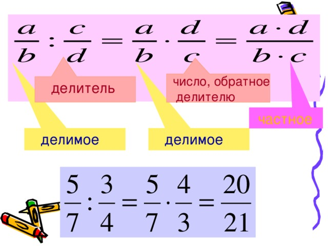 число, обратное  делителю делитель частное делимое делимое