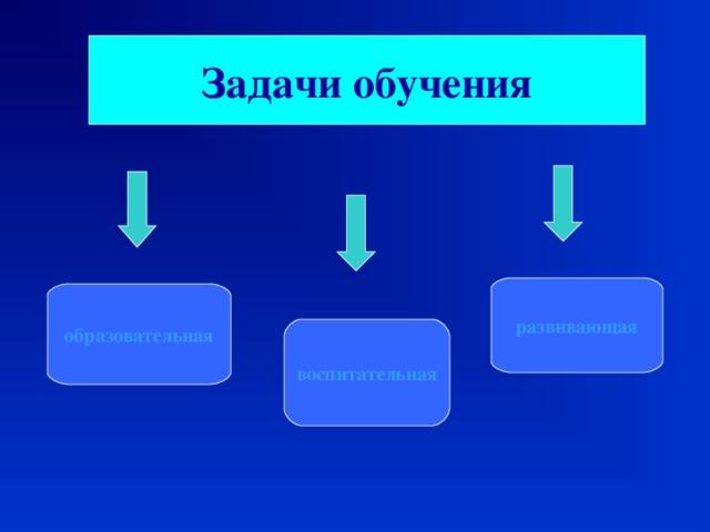 Задачи обучения развивающая образовательная воспитательная
