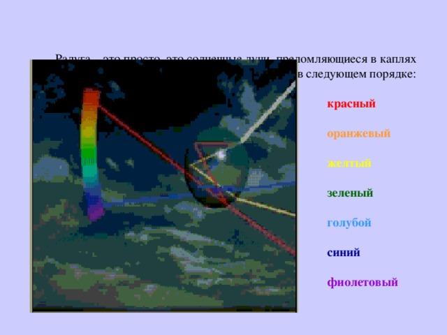 Радуга – это просто, это солнечные лучи, преломляющиеся в каплях дождя.У радуги семь цветов , чередующиеся в следующем порядке:         красный          оранжевый             желтый            зеленый            голубой           синий            фиолетовый