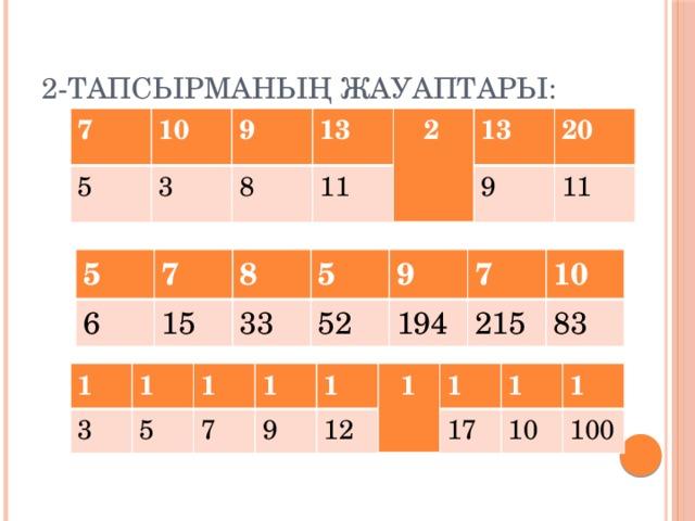 2-тапсырманың жауаптары: 7 5 10 9 3 13 8  2 11 13 20 9 11 5 6 7 15 8 5 33 9 52 194 7 10 215 83 1 3 1 1 5 7 1 1 9 12  1 1 1 17 1 10 100