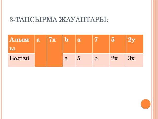 3-тапсырма жауаптары: Алымы а Бөлімі 7х b а a 7 5 b 5 2y 2x 3x