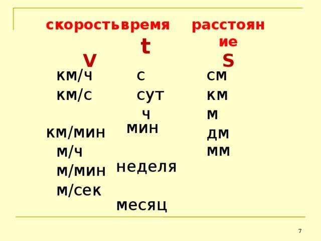 скорость время расстояние t S  V   с  сут  ч  см  км  м  дм  км / ч  км / с  км / мин  м / ч  м / мин  м / сек  мин  неделя  месяц  мм