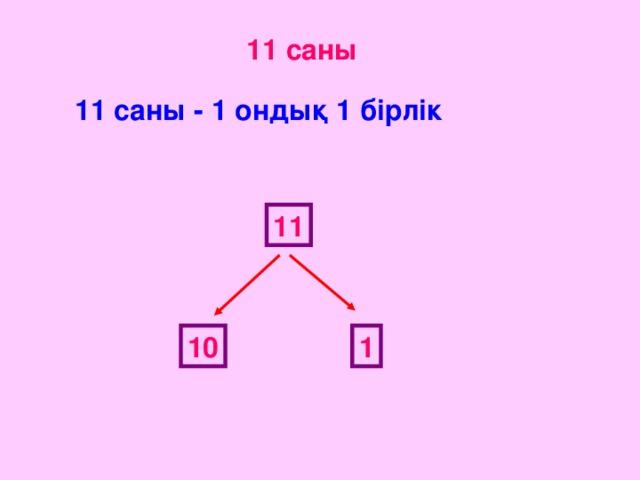 11 саны 11 саны - 1 ондық 1 бірлік 11 10 1