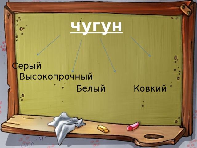 чугун Серый Высокопрочный  Белый Ковкий