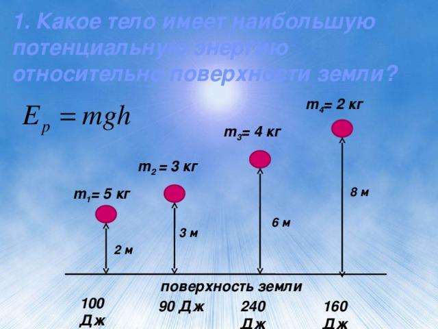 1. Какое тело имеет наибольшую потенциальную энергию относительно поверхности земли? m 4 = 2 кг m 3 = 4 кг m 2 = 3 кг m 1 = 5 кг 8 м 6 м 3 м 2 м поверхность земли 100 Дж 160 Дж 90 Дж 240 Дж