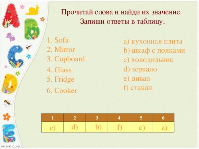 Прочитай слова и найди их значение.  Запиши ответы в таблицу.   1. Sofa  2. Mirror  3. Cupboard 4. Glass  5. Fridge 6. Cooker a) кухонная плита  b) шкаф с полками  c) холодильник  d) зеркало  e) диван  f) стакан 1 2 3 4 5 6 b)  d)  f)  a)  c)  e)