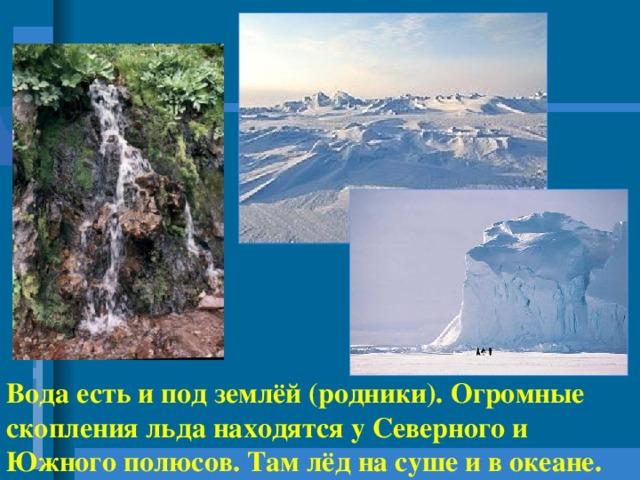Вода есть и под землёй (родники). Огромные скопления льда находятся у Северного и Южного полюсов. Там лёд на суше и в океане.