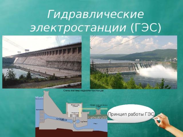 Гидравлические электростанции (ГЭС) Принцип работы ГЭС