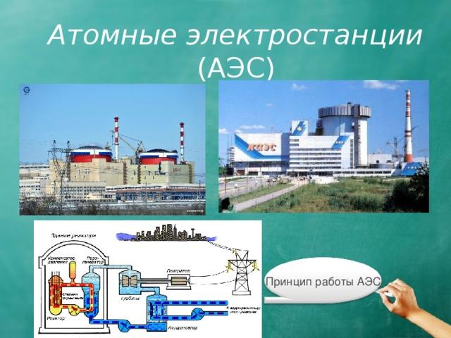 Атомные электростанции (АЭС) Принцип работы АЭС