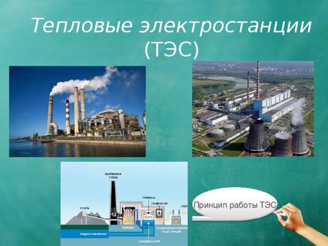 Тепловые электростанции (ТЭС) Принцип работы ТЭС