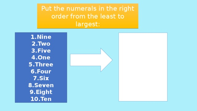 Put the numerals in the right order from the least to largest: