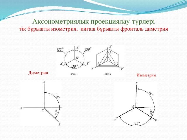 Аксонометриялық проекциялау түрлері  тік бұрышты изометрия, қиғаш бұрышты фронталь диметрия Диметрия Изометрия