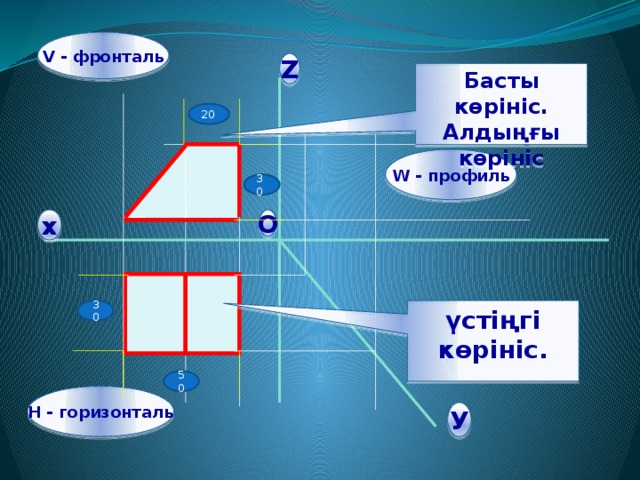 V -  фронталь Z Басты көрініс. Алдыңғы көрініс 20 W -  профиль 30 х О 30 үстіңгі көрініс.  50 H - горизонталь У