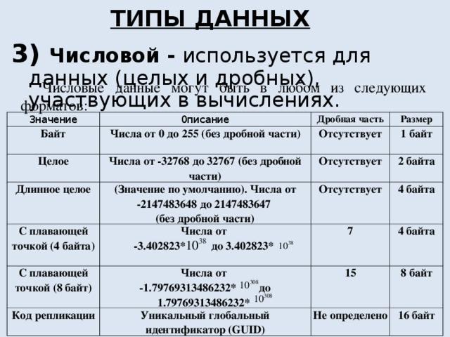 ТИПЫ ДАННЫХ 3) Числовой - используется для данных (целых и дробных), участвующих в вычислениях. Числовые данные могут быть в любом из следующих форматов: Значение Описание Байт Числа от 0 до 255 (без дробной части) Целое Дробная часть Длинное целое Числа от -32768 до 32767 (без дробной части) Отсутствует Размер 1 байт (Значение по умолчанию). Числа от -2147483648 до 2147483647 (без дробной части) Отсутствует С плавающей точкой (4 байта) С плавающей точкой (8 байт) Числа от -3.402823* до 3.402823* Отсутствует 2 байта 4 байта Числа от -1.79769313486232* до 1.79769313486232* 7 Код репликации 4 байта 15 Уникальный глобальный идентификатор (GUID) 8 байт Не определено 16 байт