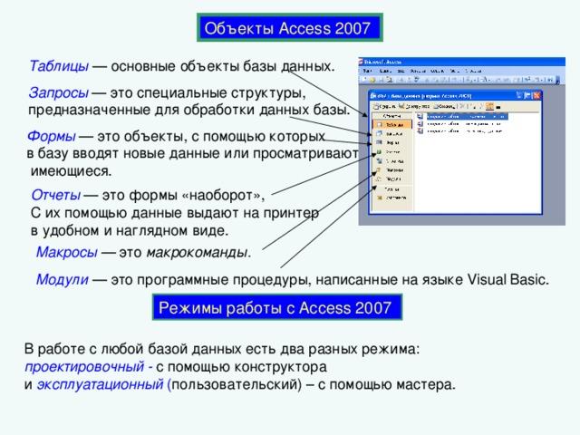 Объекты Access 2007 Таблицы — основные объекты базы данных. Запросы — это специальные структуры,  предназначенные для обработки данных базы. Формы — это объекты, с помощью которых  в базу вводят новые данные или просматривают  имеющиеся. Отчеты — это формы «наоборот»,  С их помощью данные выдают на принтер  в удобном и наглядном виде. Макросы — это макрокоманды.  Модули  — это программные процедуры, написанные на языке Visual Basic. Режимы работы с Access 2007 В работе с любой базой данных есть два разных режима:  проектировочный - с помощью конструктора и эксплуатационный ( пользовательский) – с помощью мастера.