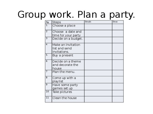Group work. Plan a party. № Steps 1 Details Сhoose a place 2 Done Choose a date and time for your party 3 Decide on a budget. 4 5 Make an invitation list and send invitations. Buy a present 6 Decide on a theme and decorate the house 7 Plan the menu. 8 Come up with a playlist 9 Have some party games set up 10 Take pictures 11 Clean the house