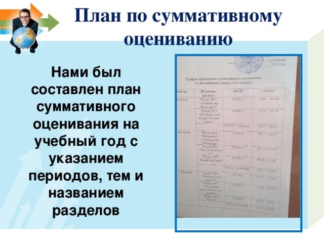 План по суммативному оцениванию Нами был составлен план суммативного оценивания на учебный год с указанием периодов, тем и названием разделов