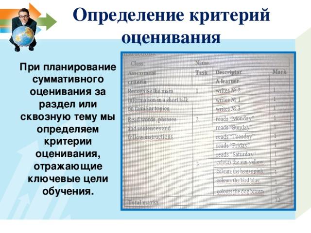 Определение критерий оценивания При планирование суммативного оценивания за раздел или сквозную тему мы определяем критерии оценивания, отражающие ключевые цели обучения.